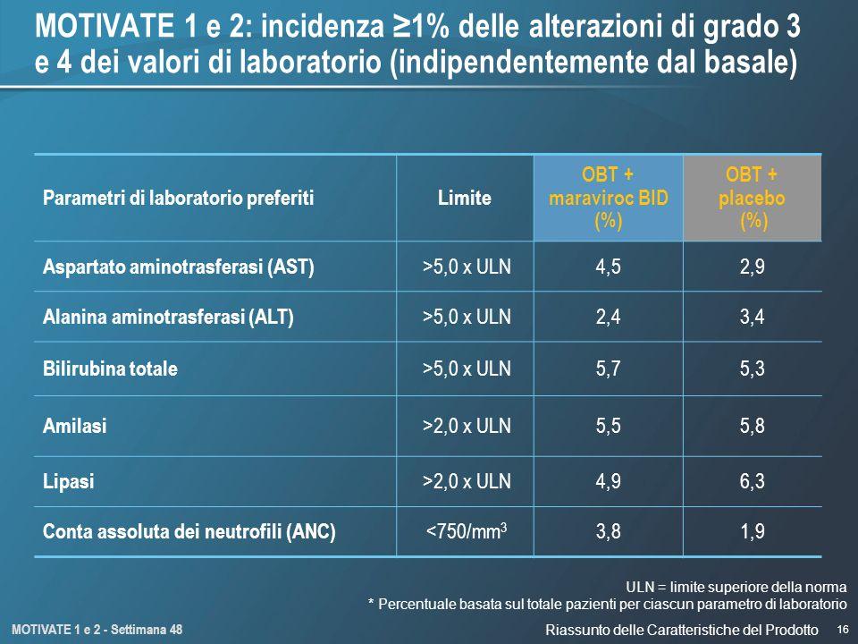 MOTIVATE 1 e 2: incidenza ≥1% delle alterazioni di grado 3 e 4 dei valori di laboratorio (indipendentemente dal basale)