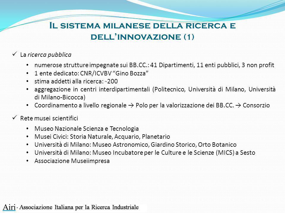 Il sistema milanese della ricerca e dell'innovazione (1)