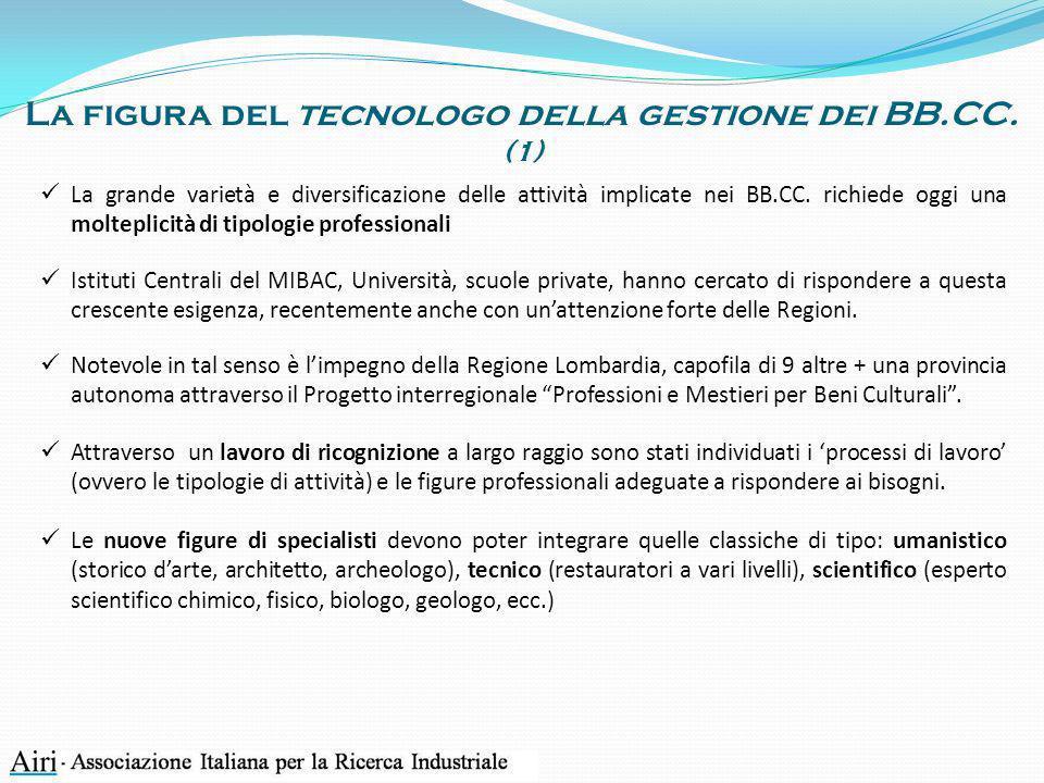 La figura del tecnologo della gestione dei BB.CC. (1)