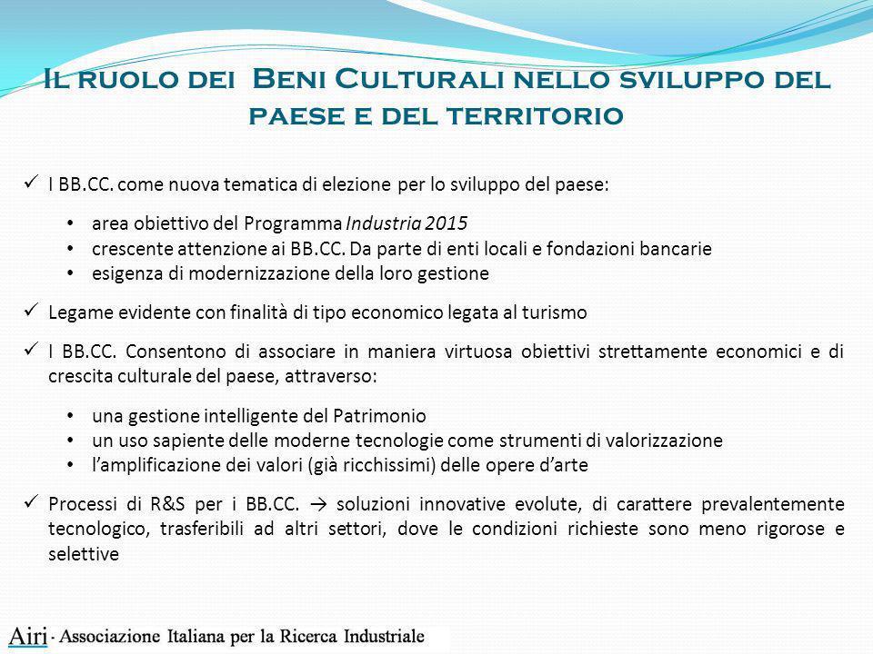 Il ruolo dei Beni Culturali nello sviluppo del paese e del territorio