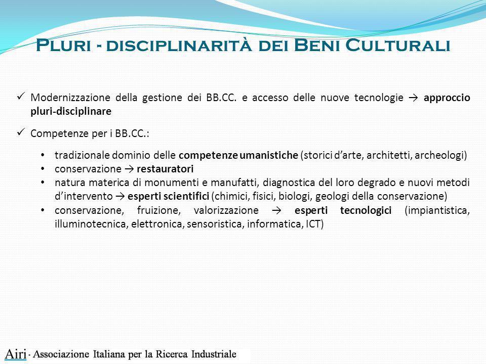 Pluri - disciplinarità dei Beni Culturali