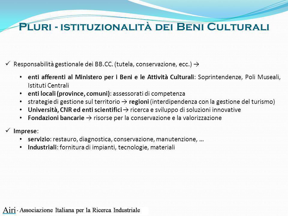 Pluri - istituzionalità dei Beni Culturali