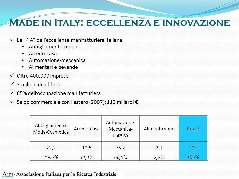 Made in Italy: eccellenza e innovazione