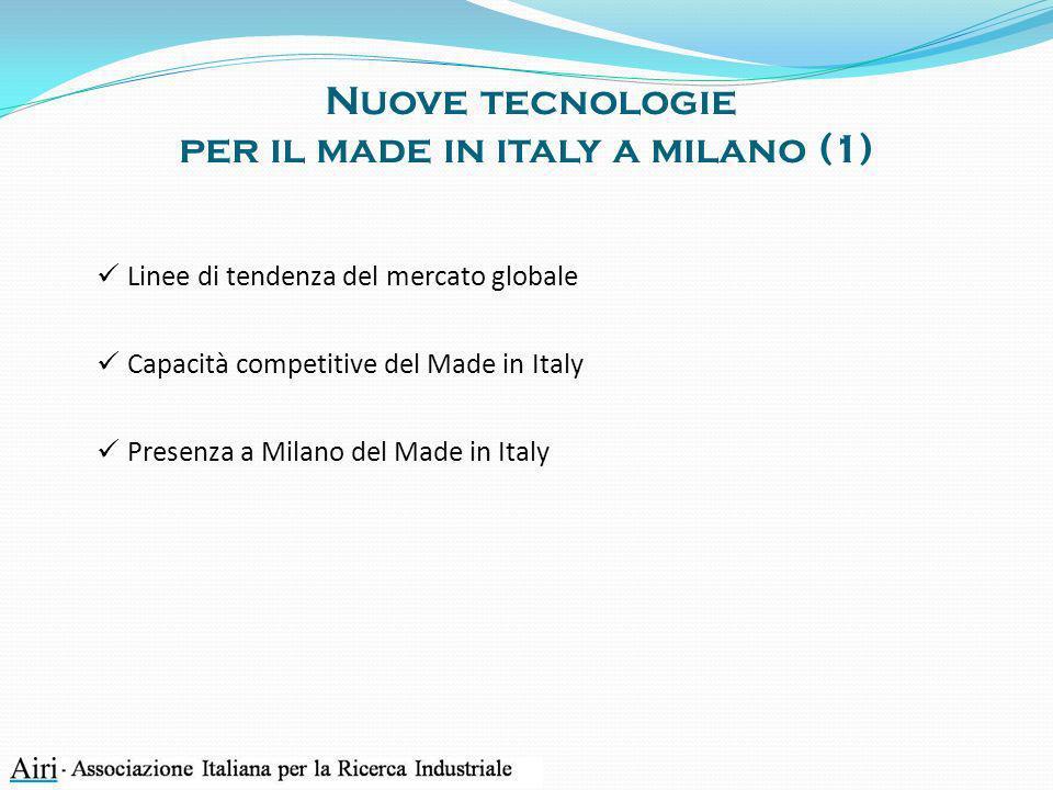 per il made in italy a milano (1)