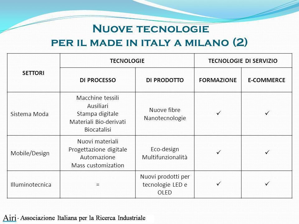 TECNOLOGIE DI SERVIZIO
