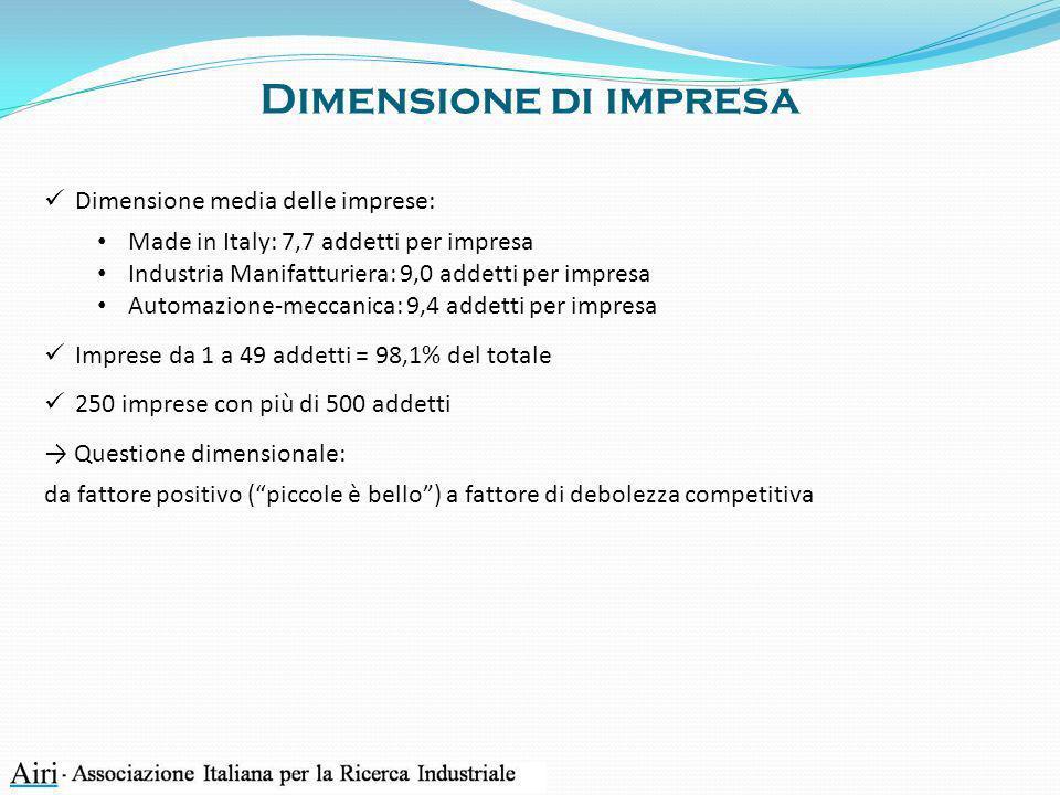Dimensione di impresa Dimensione media delle imprese: