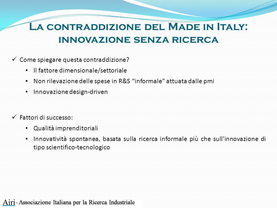 La contraddizione del Made in Italy: innovazione senza ricerca