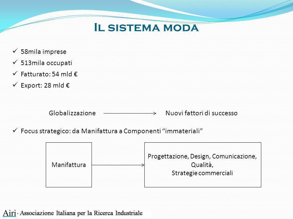 Il sistema moda 58mila imprese 513mila occupati Fatturato: 54 mld €