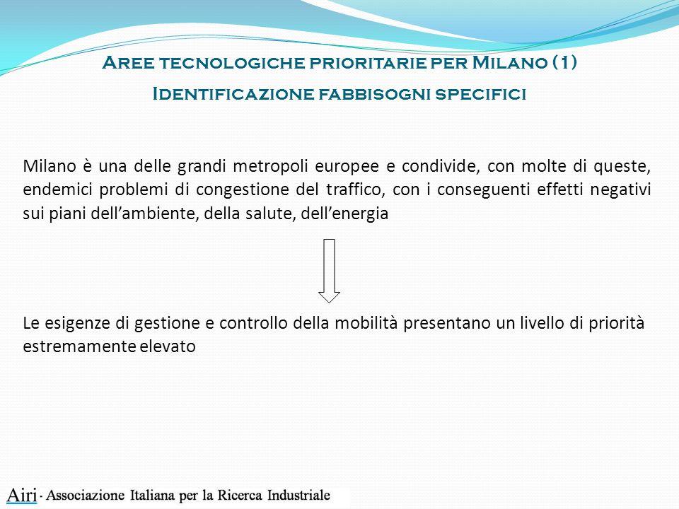 Aree tecnologiche prioritarie per Milano (1)