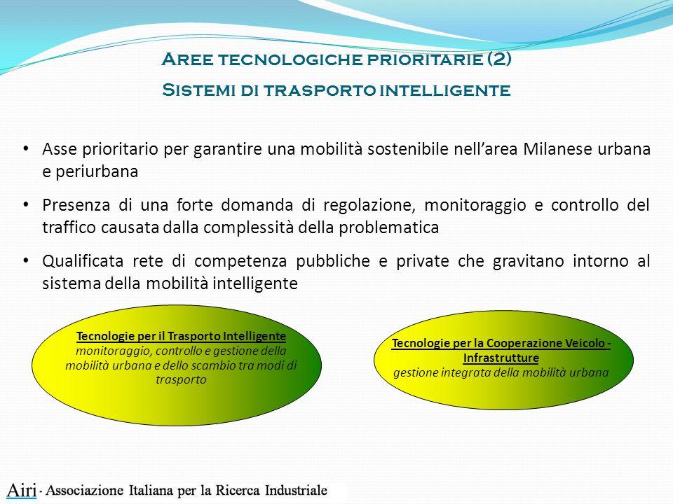 Tecnologie per la Cooperazione Veicolo -Infrastrutture