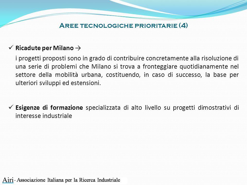 Aree tecnologiche prioritarie (4)