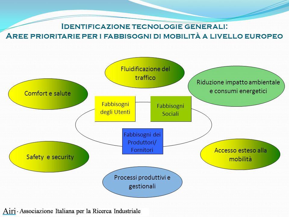 Identificazione tecnologie generali: