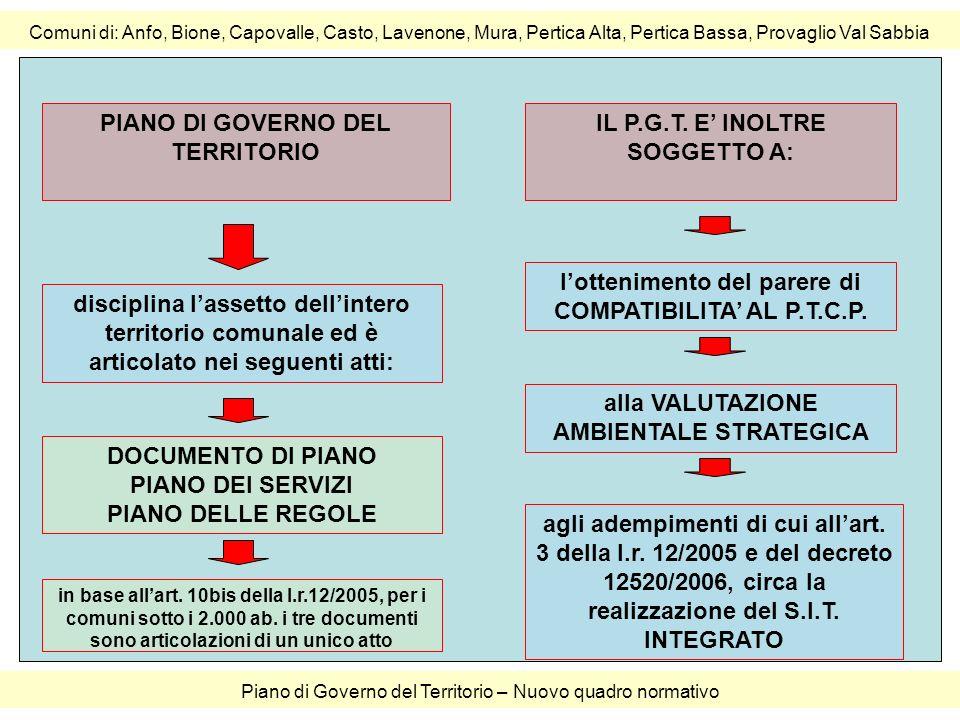 PIANO DI GOVERNO DEL TERRITORIO IL P.G.T. E' INOLTRE SOGGETTO A: