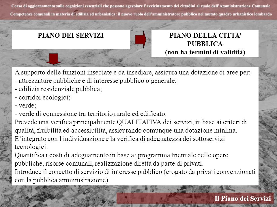 PIANO DELLA CITTA' PUBBLICA (non ha termini di validità)