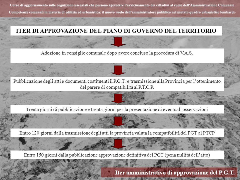 ITER DI APPROVAZIONE DEL PIANO DI GOVERNO DEL TERRITORIO