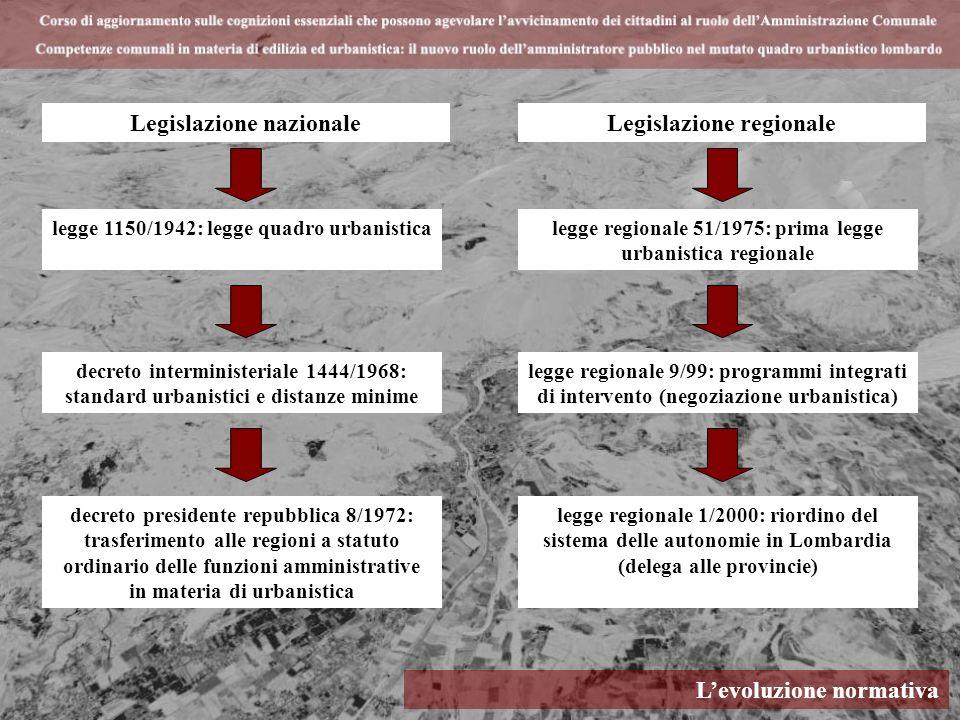 Legislazione nazionale Legislazione regionale