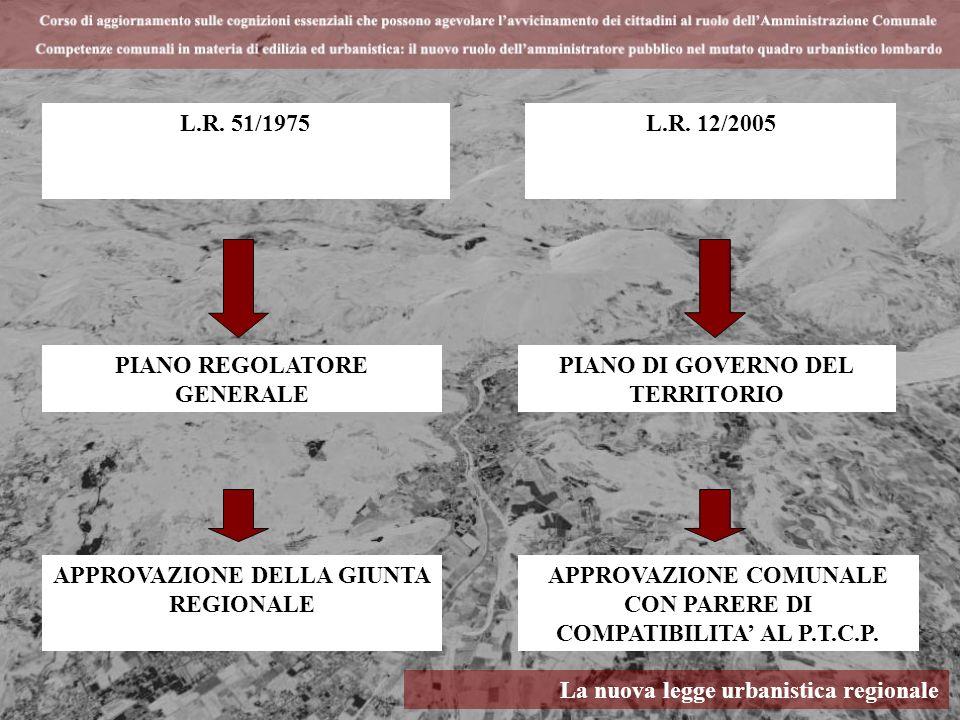 PIANO REGOLATORE GENERALE PIANO DI GOVERNO DEL TERRITORIO
