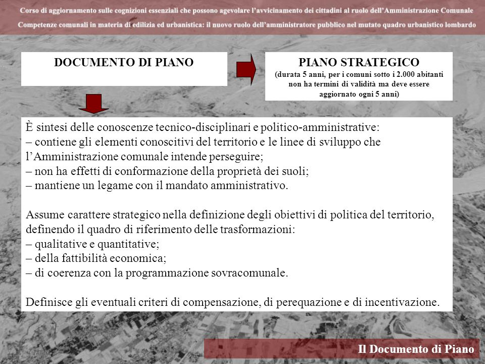 DOCUMENTO DI PIANO PIANO STRATEGICO
