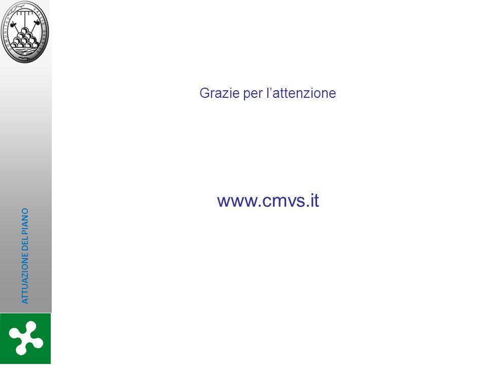 Grazie per l'attenzione www.cmvs.it