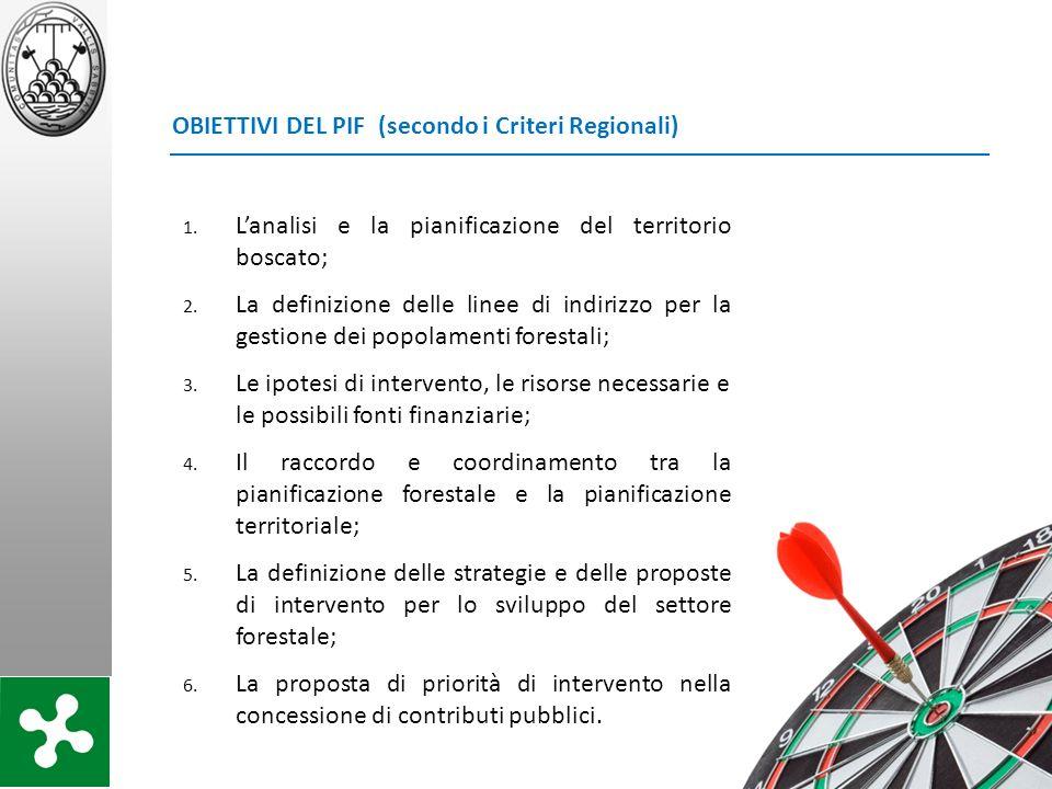 OBIETTIVI DEL PIF (secondo i Criteri Regionali)
