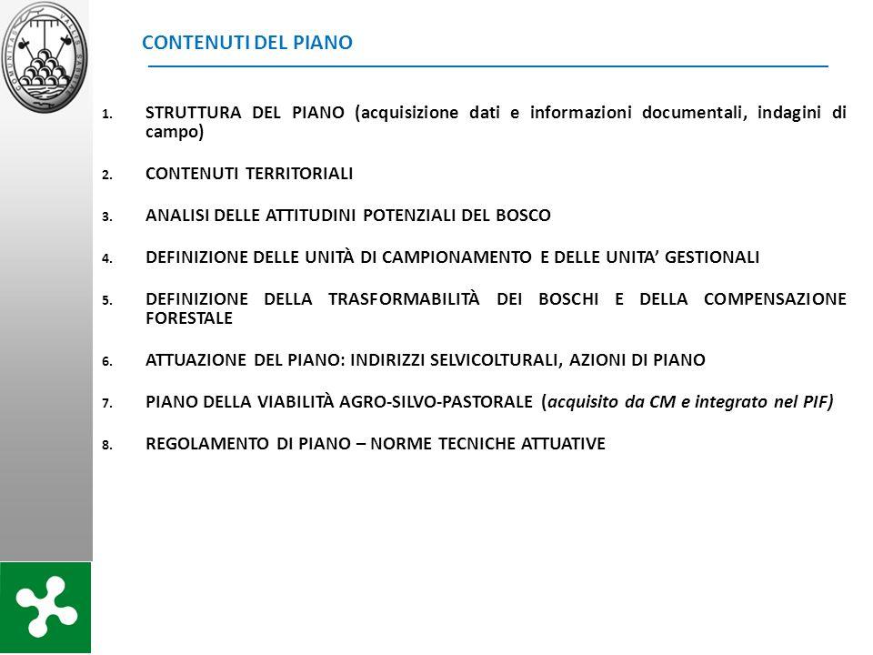 CONTENUTI DEL PIANO STRUTTURA DEL PIANO (acquisizione dati e informazioni documentali, indagini di campo)