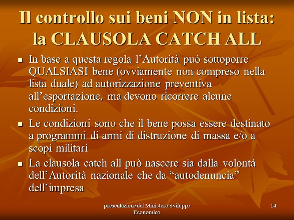 Il controllo sui beni NON in lista: la CLAUSOLA CATCH ALL