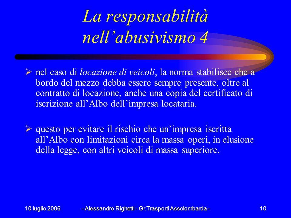 La responsabilità nell'abusivismo 4