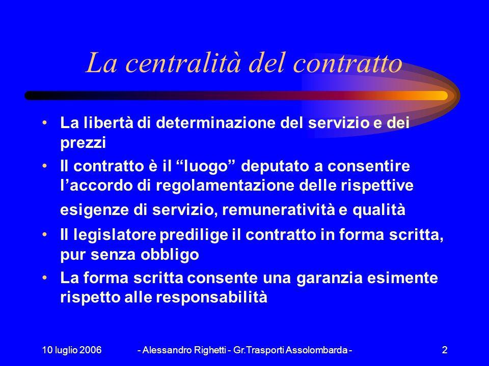 La centralità del contratto