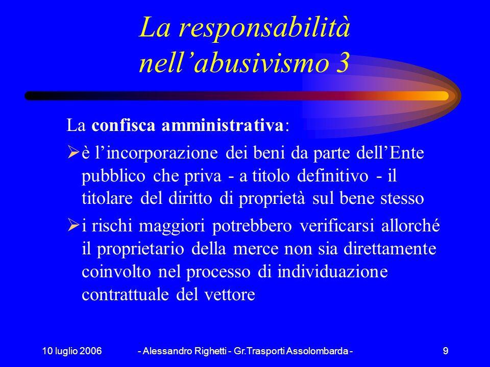 La responsabilità nell'abusivismo 3