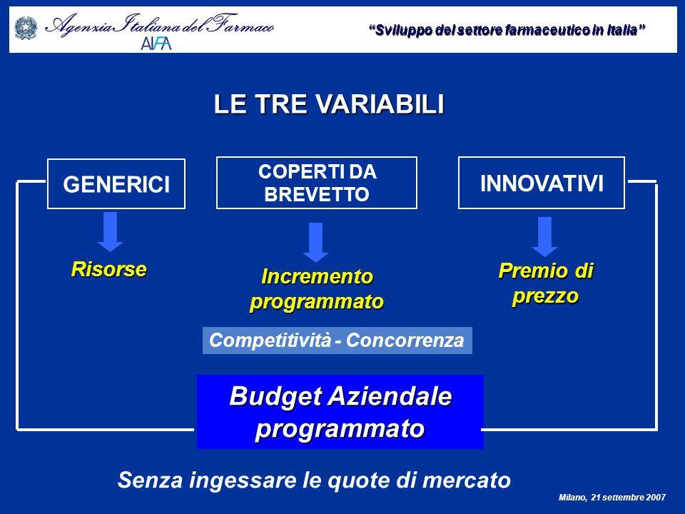 LE TRE VARIABILI Budget Aziendale programmato