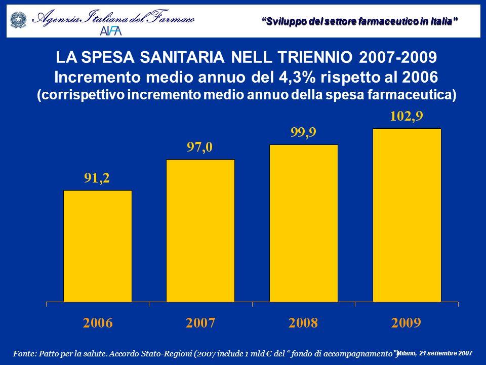 LA SPESA SANITARIA NELL TRIENNIO 2007-2009