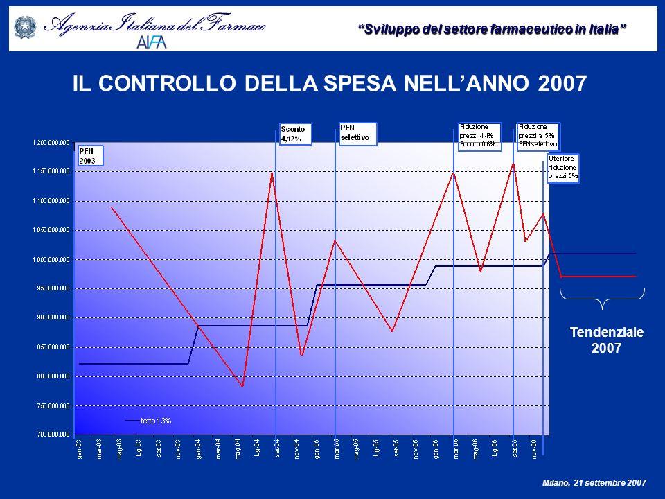 IL CONTROLLO DELLA SPESA NELL'ANNO 2007