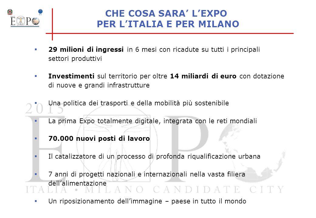 PER L'ITALIA E PER MILANO