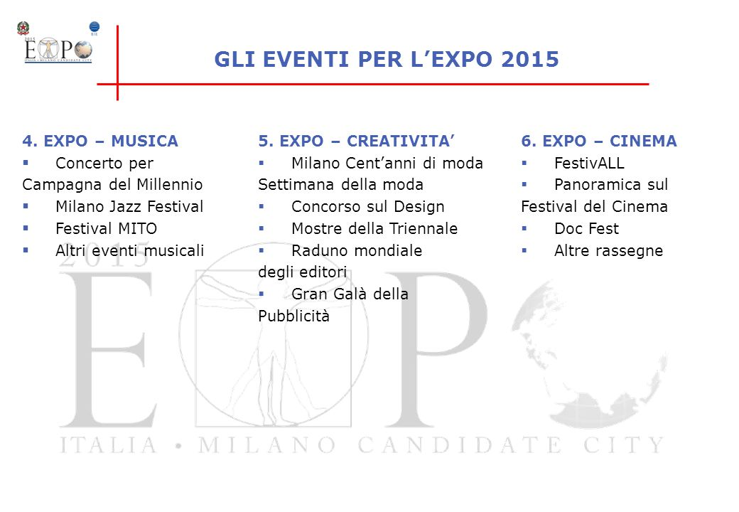 GLI EVENTI PER L'EXPO 2015 4. EXPO – MUSICA