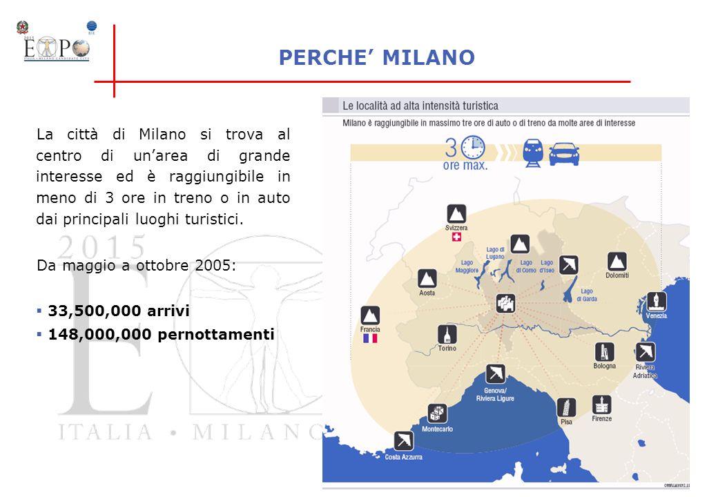 PERCHE' MILANO