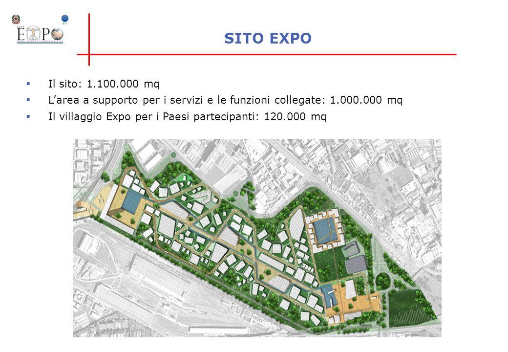 SITO EXPOIl sito: 1.100.000 mq. L'area a supporto per i servizi e le funzioni collegate: 1.000.000 mq.