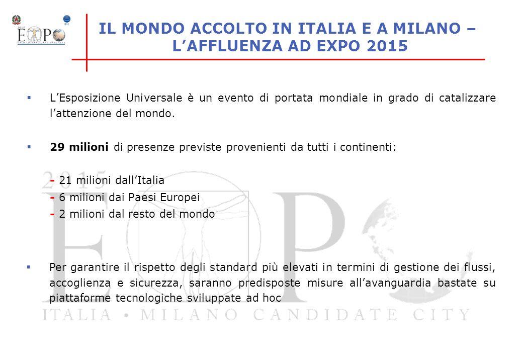 IL MONDO ACCOLTO IN ITALIA E A MILANO – L'AFFLUENZA AD EXPO 2015