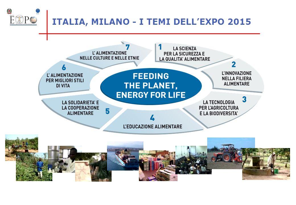 ITALIA, MILANO - I TEMI DELL'EXPO 2015