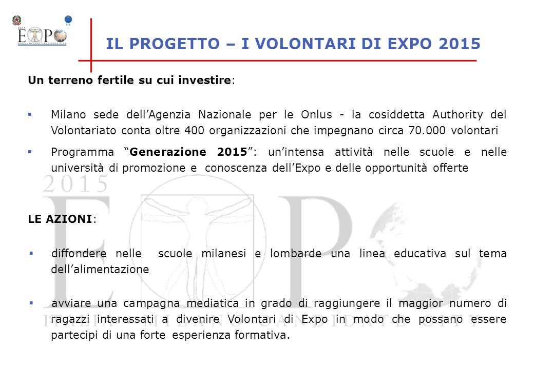 IL PROGETTO – I VOLONTARI DI EXPO 2015