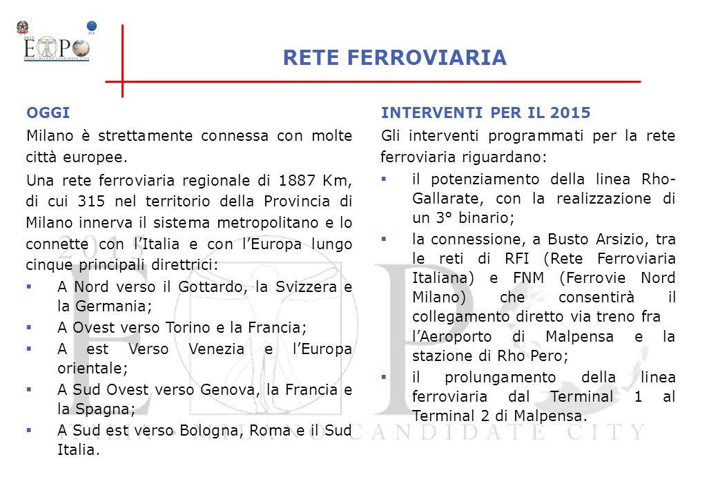 RETE FERROVIARIA OGGI. Milano è strettamente connessa con molte città europee.