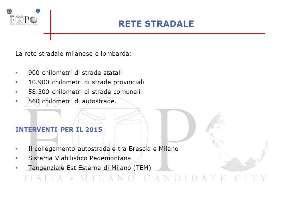 RETE STRADALE La rete stradale milanese e lombarda: