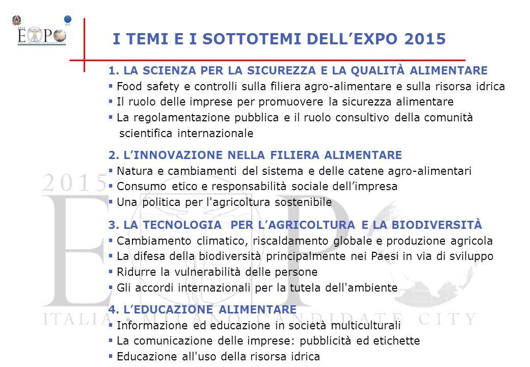 I TEMI E I SOTTOTEMI DELL'EXPO 2015