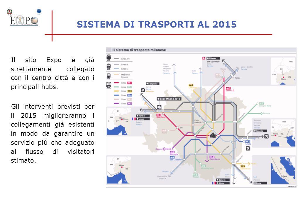 SISTEMA DI TRASPORTI AL 2015