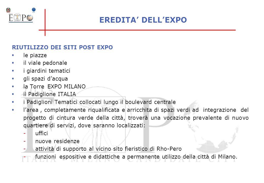 EREDITA' DELL'EXPO RIUTILIZZO DEI SITI POST EXPO le piazze