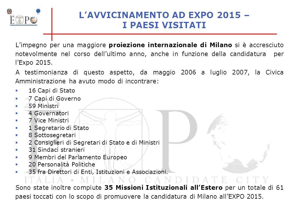L'AVVICINAMENTO AD EXPO 2015 – I PAESI VISITATI