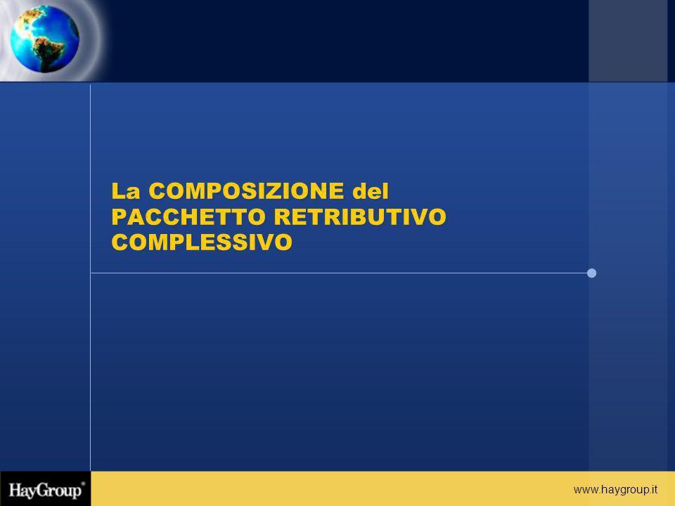 La COMPOSIZIONE del PACCHETTO RETRIBUTIVO COMPLESSIVO