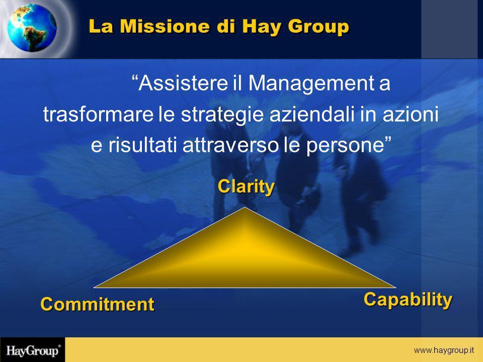 La Missione di Hay Group