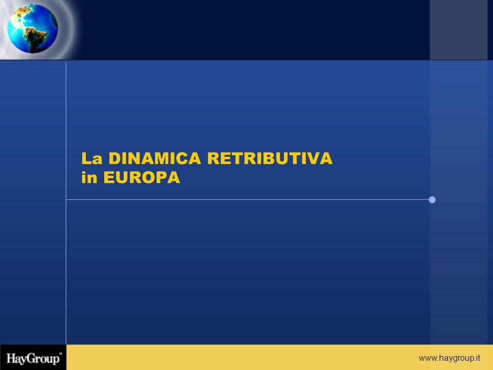 La DINAMICA RETRIBUTIVA in EUROPA
