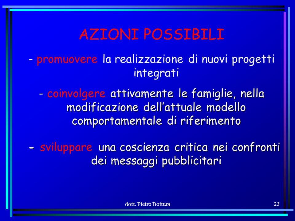 - promuovere la realizzazione di nuovi progetti integrati