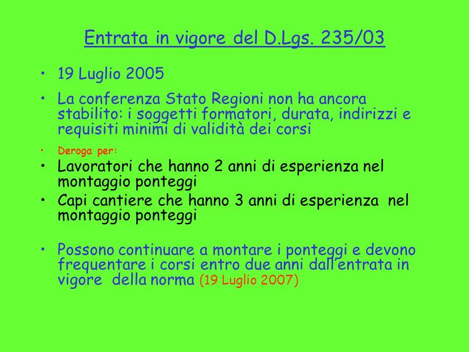 Entrata in vigore del D.Lgs. 235/03